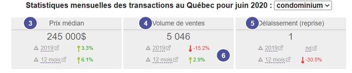 statistiques-mensuelles-province-2